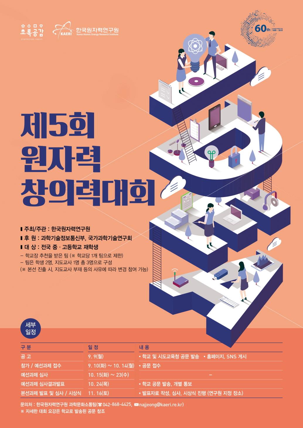 붙임2. 제5회 원자력 창의력대회 포스터